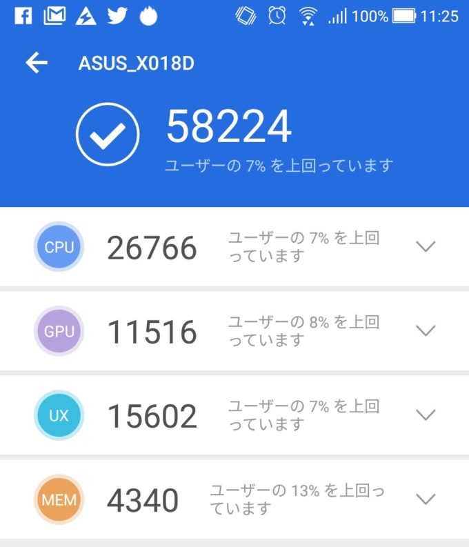 ZenFone Max Plus ベンチマーク