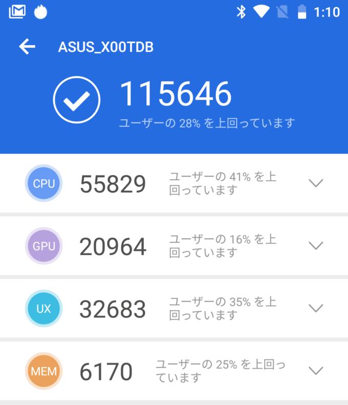 ZenFone Max Pro ベンチマーク