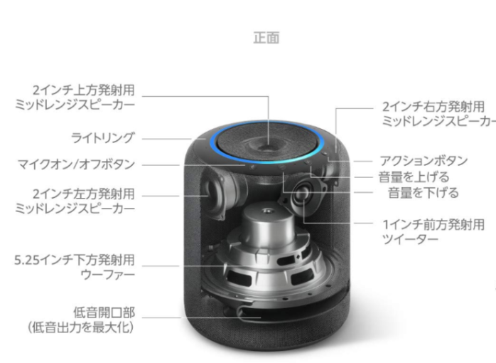 Amazon Echo Studio スピーカー2