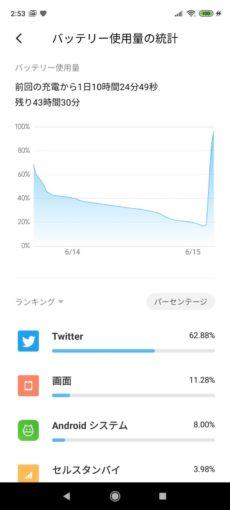 Xaiomi Redmi Note 9S 充電時間