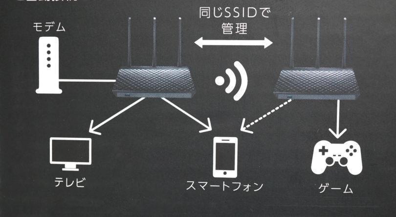 ASUS メッシュWi-Fi