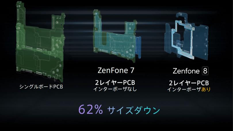 Zenfone 8 マザーボード